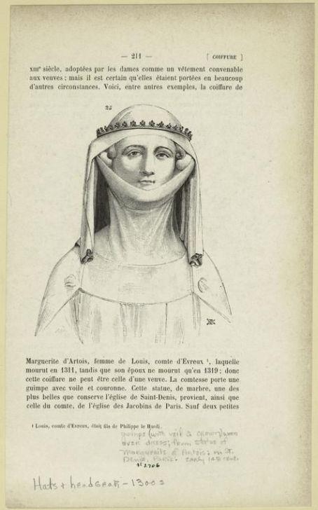 La guimpe de deuil médiévale pour les femmes.