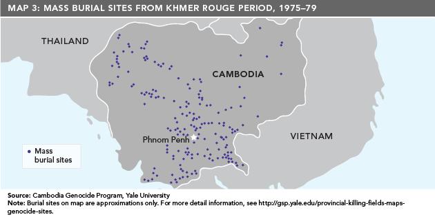 charniers cambodge